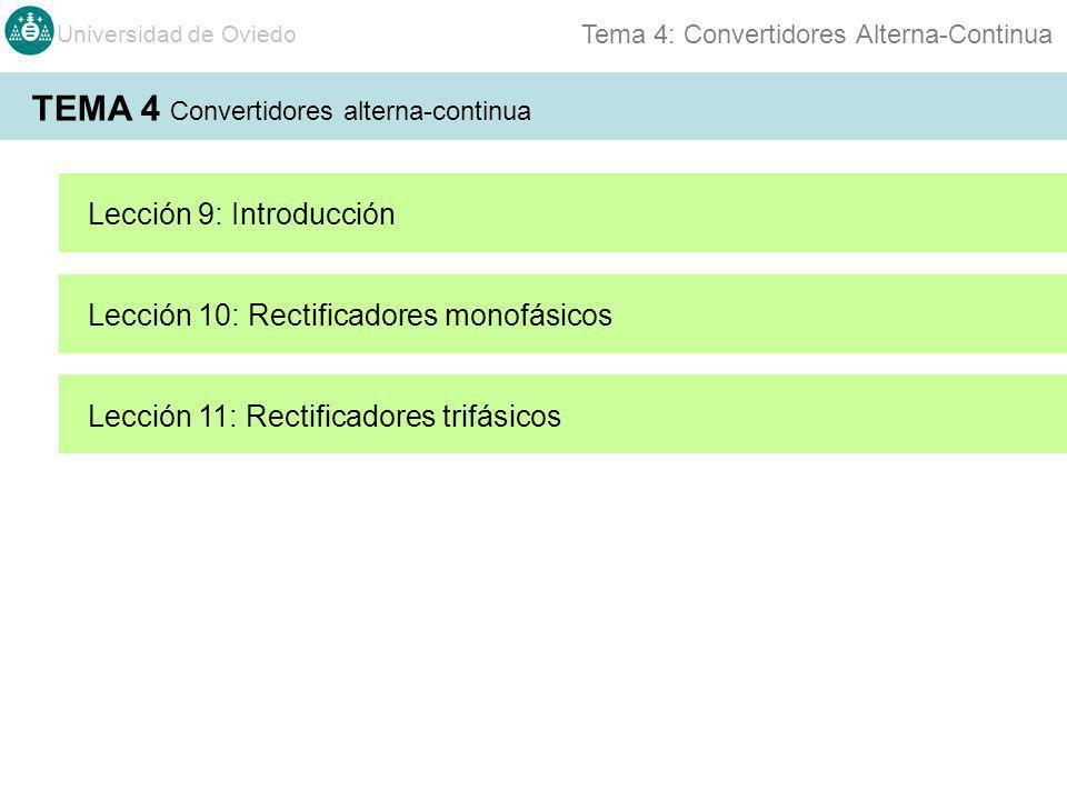 Universidad de Oviedo Tema 4: Convertidores Alterna-Continua 10.1 Rectificadores no controlados de media y doble onda 10.2 Rectificadores controlados 10.2.1 Circuitos de media onda 10.2.2 Semiconvertidor monofásico 10.2.3 Convertidor monofásico de dos cuadrantes 10.2.4 Convertidor monofásico de cuatro cuadrantes 10.3 Puesta en serie de rectificadores monofásicos 10.3.1 Convertidor monofásico en serie 10.4 Funcionamiento en modo inversor no autónomo 10.5 Generación de señales de gobierno Lección 10: Rectificadores monofásicos TEMA 4 Convertidores alterna-continua
