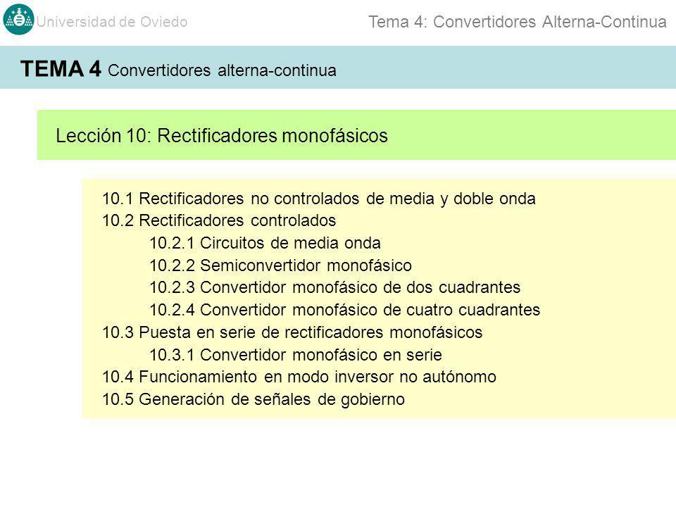 Universidad de Oviedo Tema 4: Convertidores Alterna-Continua Lección 10: Rectificadores monofásicos 10.1 Rectificadores no controlados de media y doble onda Circuito de media onda, carga resistiva Potencias bajas Tensiones de salida bajas uEuE uSuS iSiS R D uEuE uSuS iSiS pSpS uSuS Convertidor de 1 cuadrante iSiS Valores medios de tensión, corriente y potencia: Carga resistiva