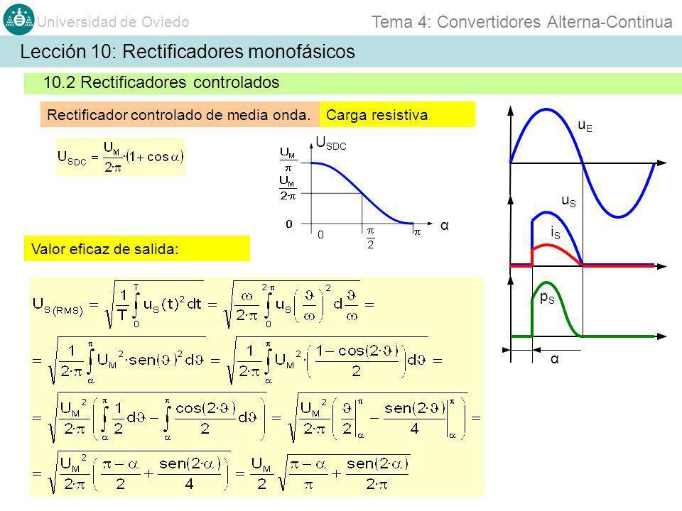 Universidad de Oviedo Tema 4: Convertidores Alterna-Continua Lección 10: Rectificadores monofásicos Valor eficaz de salida: uEuE uSuS iSiS pSpS α 10.2
