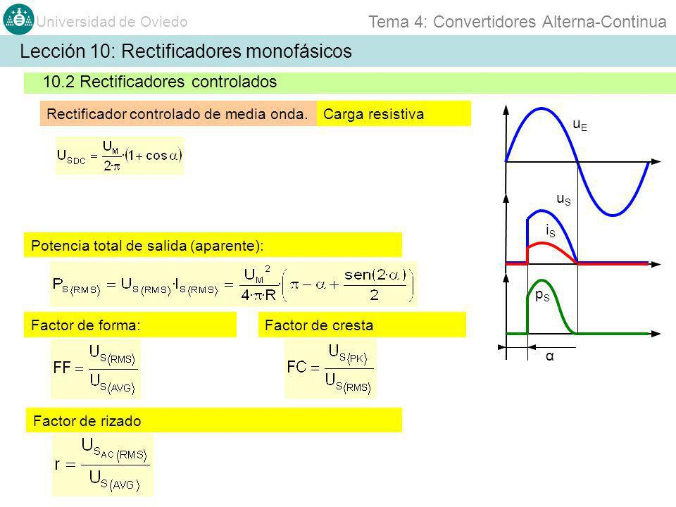 Universidad de Oviedo Tema 4: Convertidores Alterna-Continua Lección 10: Rectificadores monofásicos Potencia total de salida (aparente): Factor de for