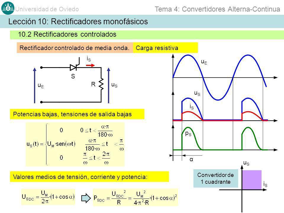 Universidad de Oviedo Tema 4: Convertidores Alterna-Continua Lección 10: Rectificadores monofásicos 10.2 Rectificadores controlados Rectificador contr