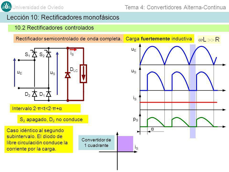 Universidad de Oviedo Tema 4: Convertidores Alterna-Continua Lección 10: Rectificadores monofásicos 10.2 Rectificadores controlados Rectificador semic