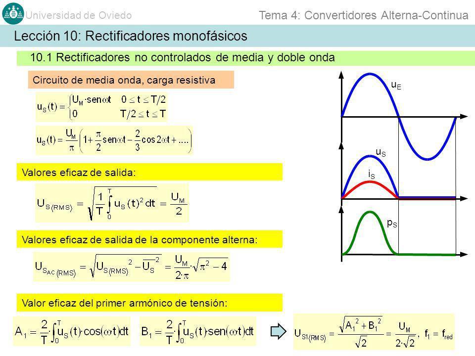 Universidad de Oviedo Tema 4: Convertidores Alterna-Continua Lección 10: Rectificadores monofásicos 10.1 Rectificadores no controlados de media y doble onda uEuE uSuS iSiS pSpS Potencia total de salida (aparente): Factor de forma:Factor de cresta Factor de rizado Circuito de media onda, carga resistiva