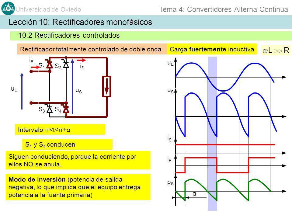 Universidad de Oviedo Tema 4: Convertidores Alterna-Continua iEiE iSiS Lección 10: Rectificadores monofásicos 10.2 Rectificadores controlados Rectific