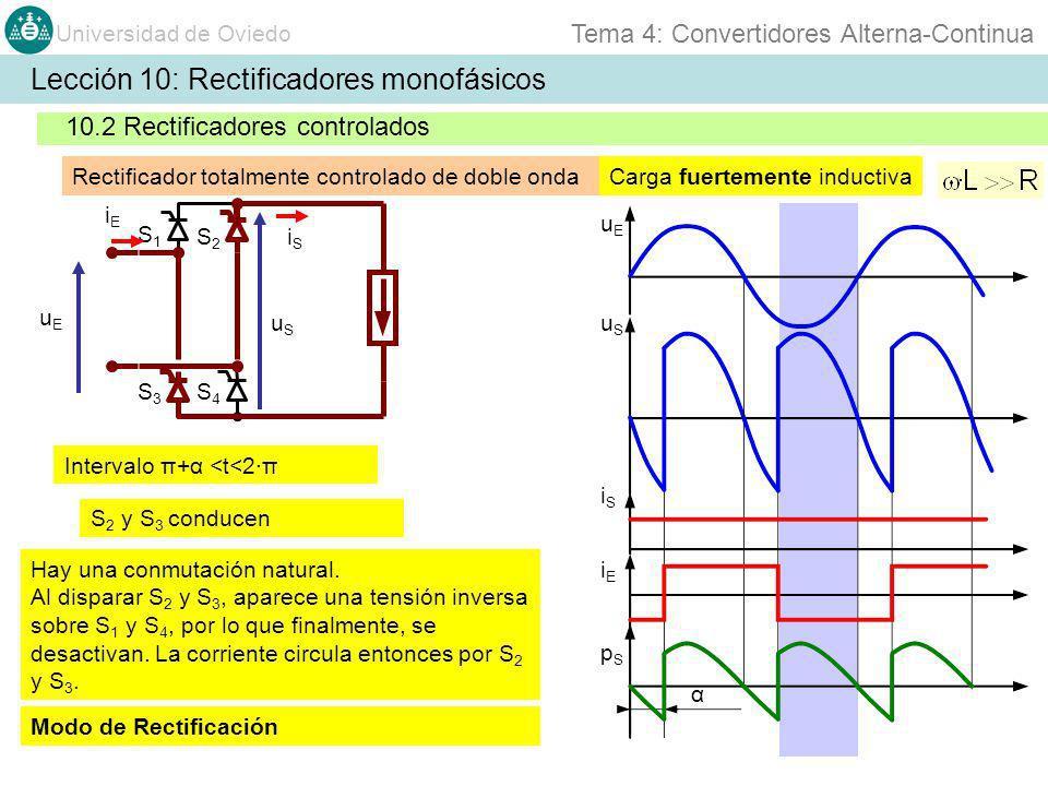 Universidad de Oviedo Tema 4: Convertidores Alterna-Continua Lección 10: Rectificadores monofásicos 10.2 Rectificadores controlados Rectificador total