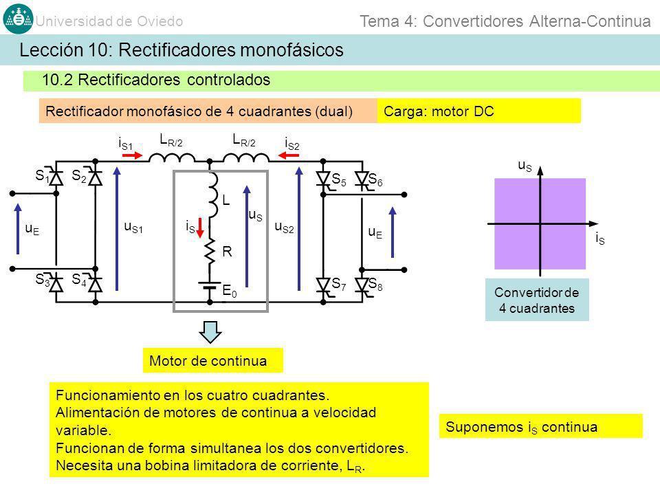 Universidad de Oviedo Tema 4: Convertidores Alterna-Continua Lección 10: Rectificadores monofásicos 10.2 Rectificadores controlados Rectificador monof