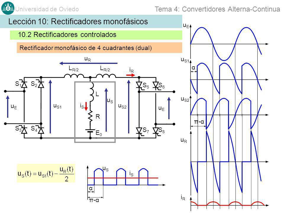 Universidad de Oviedo Tema 4: Convertidores Alterna-Continua uEuE iSiS S1S1 uEuE u S1 u S2 L R/2 iRiR R L E0E0 S2S2 S3S3 S4S4 S5S5 S6S6 S7S7 S8S8 uRuR