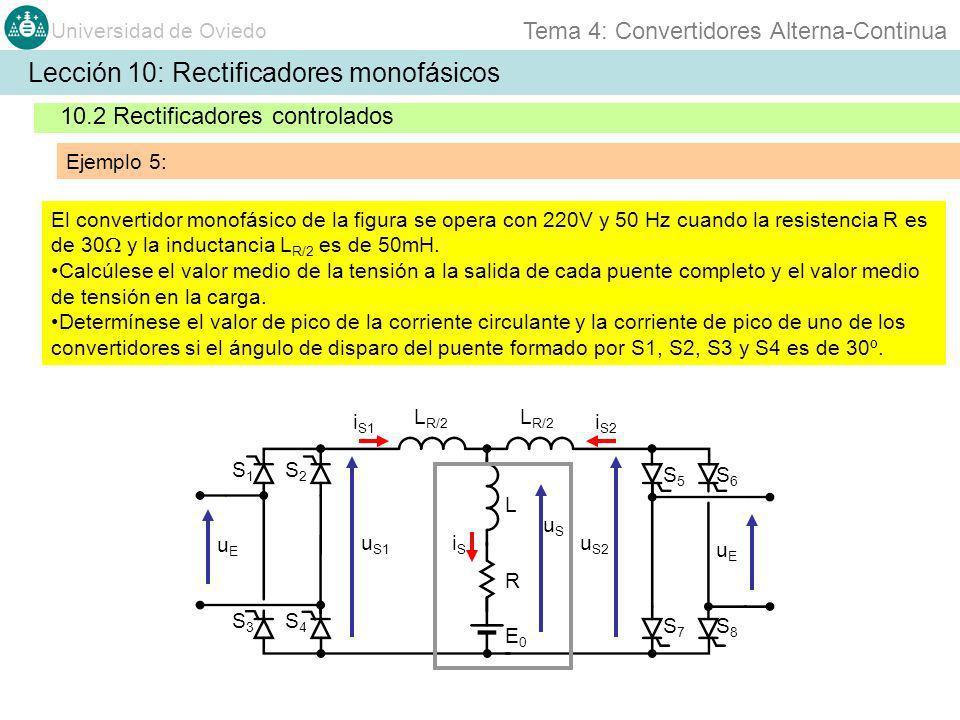 Universidad de Oviedo Tema 4: Convertidores Alterna-Continua Lección 10: Rectificadores monofásicos 10.2 Rectificadores controlados Ejemplo 5: uEuE S1