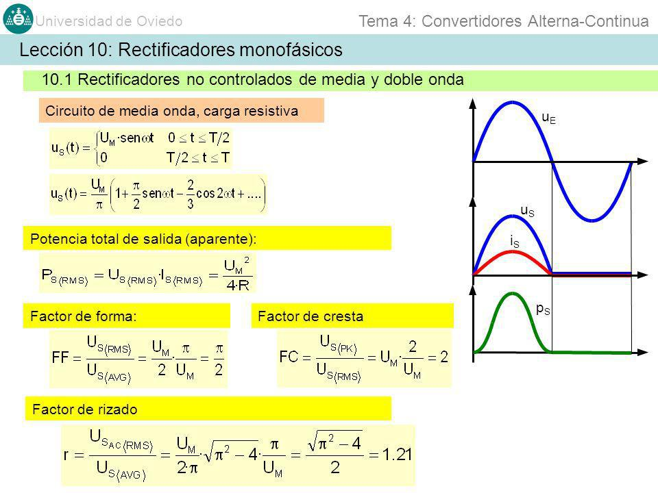 Universidad de Oviedo Tema 4: Convertidores Alterna-Continua Lección 10: Rectificadores monofásicos 10.2 Rectificadores controlados Ejemplo 3: Dado el siguiente rectificador de doble onda semicontrolado con carga resistiva, dibújese durante un periodo, y en función del ángulo de disparo, la forma de la corriente y de la tensión soportada por los siguientes elementos: 1.- La resistencia, R.