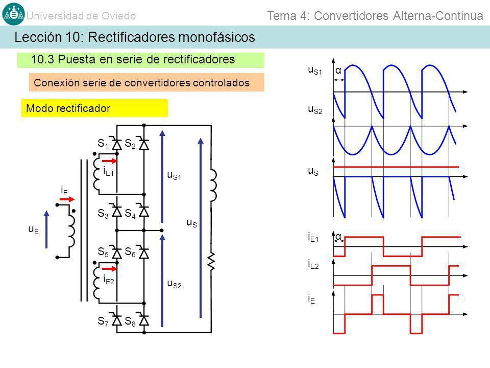 Universidad de Oviedo Tema 4: Convertidores Alterna-Continua Lección 10: Rectificadores monofásicos 10.3 Puesta en serie de rectificadores Conexión se