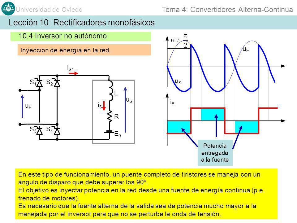 Universidad de Oviedo Tema 4: Convertidores Alterna-Continua Lección 10: Rectificadores monofásicos 10.4 Inversor no autónomo Inyección de energía en