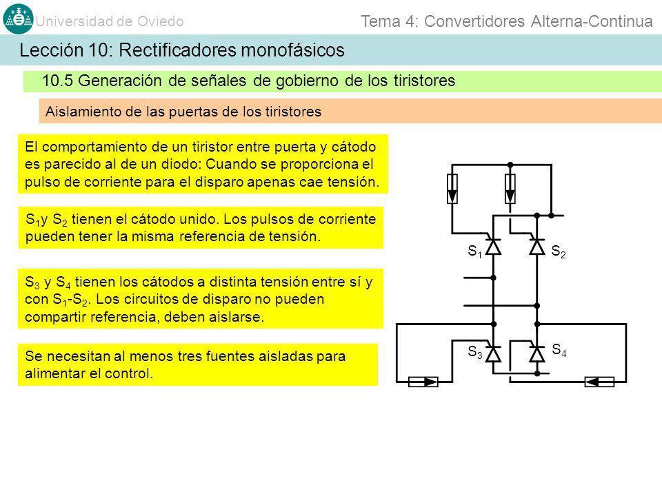 Universidad de Oviedo Tema 4: Convertidores Alterna-Continua Lección 10: Rectificadores monofásicos 10.5 Generación de señales de gobierno de los tiri