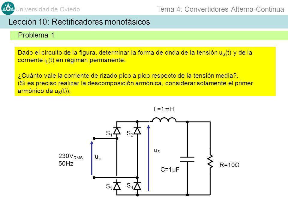 Universidad de Oviedo Tema 4: Convertidores Alterna-Continua Lección 10: Rectificadores monofásicos Problema 1 S1S1 S2S2 S3S3 S4S4 Dado el circuito de