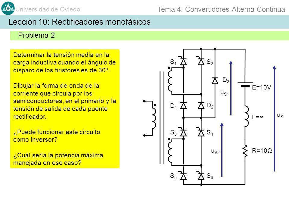 Universidad de Oviedo Tema 4: Convertidores Alterna-Continua Lección 10: Rectificadores monofásicos Problema 2 S1S1 S2S2 D1D1 D2D2 Determinar la tensi