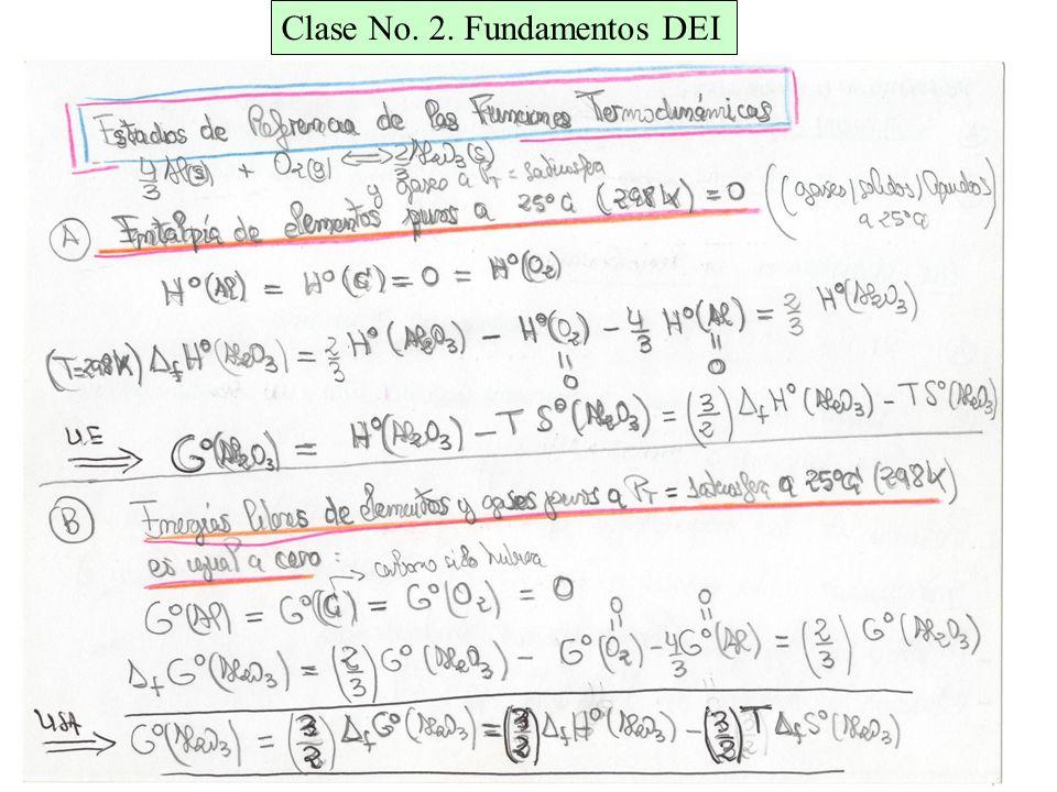 Clase No. 2. Fundamentos DEI