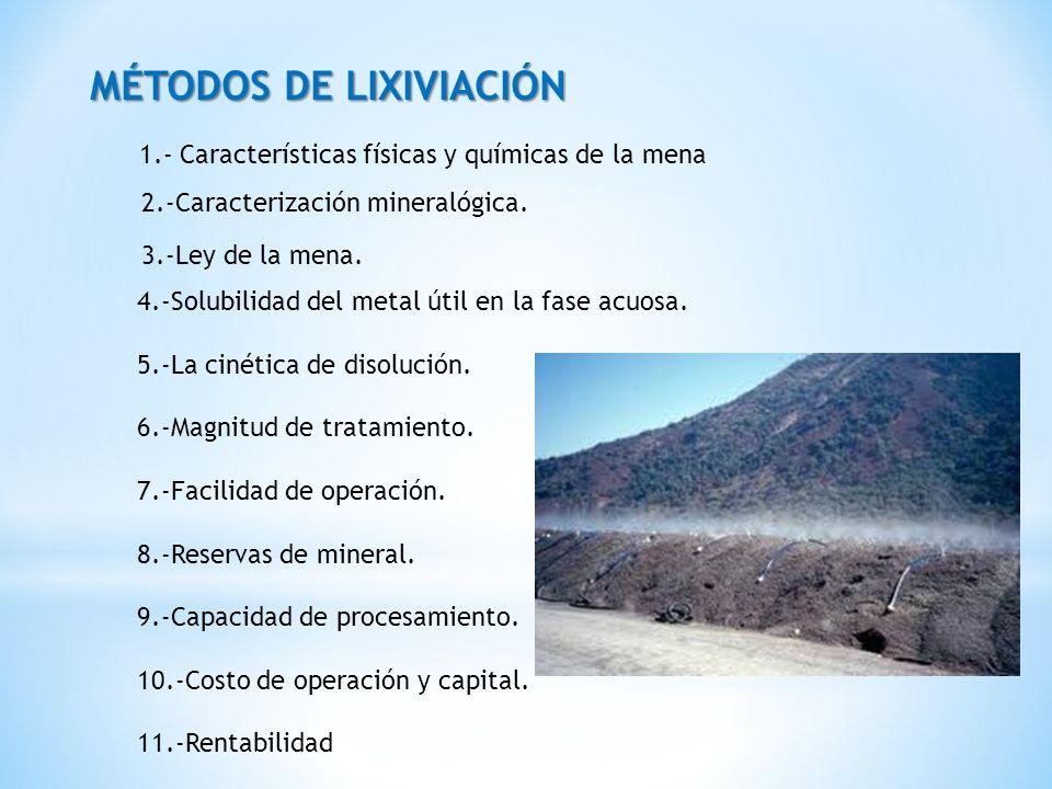 MÉTODOS DE LIXIVIACIÓN 1.- Características físicas y químicas de la mena 2.-Caracterización mineralógica. 3.-Ley de la mena. 4.-Solubilidad del metal