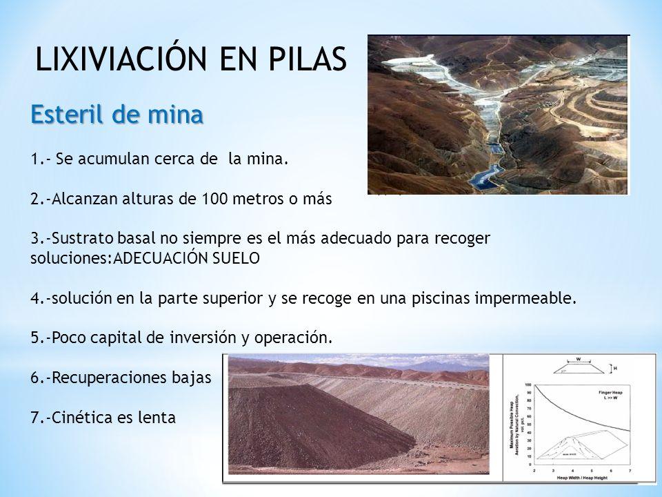 LIXIVIACIÓN EN PILAS Esteril de mina 1.- Se acumulan cerca de la mina. 2.-Alcanzan alturas de 100 metros o más 3.-Sustrato basal no siempre es el más
