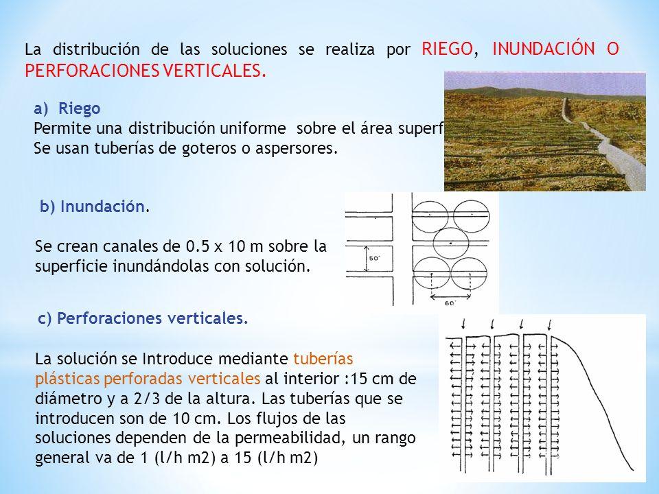 La distribución de las soluciones se realiza por RIEGO, INUNDACIÓN O PERFORACIONES VERTICALES. a)Riego Permite una distribución uniforme sobre el área
