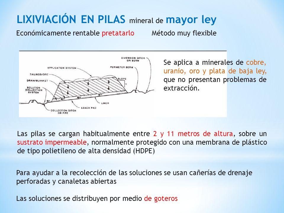 LIXIVIACIÓN EN PILAS mineral de mayor ley Se aplica a minerales de cobre, uranio, oro y plata de baja ley, que no presentan problemas de extracción. M