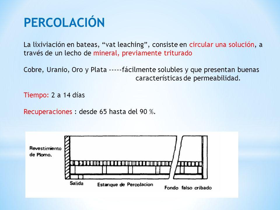 La lixiviación en bateas, vat leaching, consiste en circular una solución, a través de un lecho de mineral, previamente triturado Cobre, Uranio, Oro y