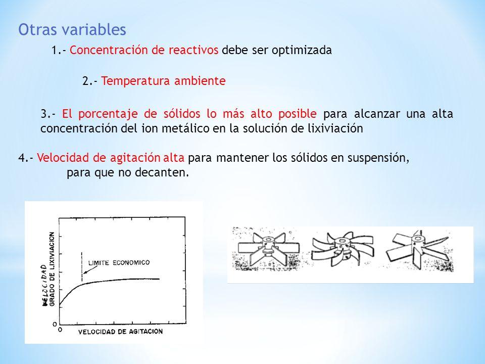 Otras variables 1.- Concentración de reactivos debe ser optimizada 2.- Temperatura ambiente 3.- El porcentaje de sólidos lo más alto posible para alca