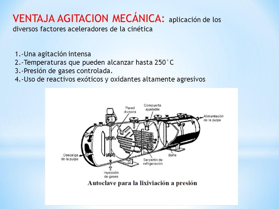 VENTAJA AGITACION MECÁNICA: aplicación de los diversos factores aceleradores de la cinética 1.-Una agitación intensa 2.-Temperaturas que pueden alcanz
