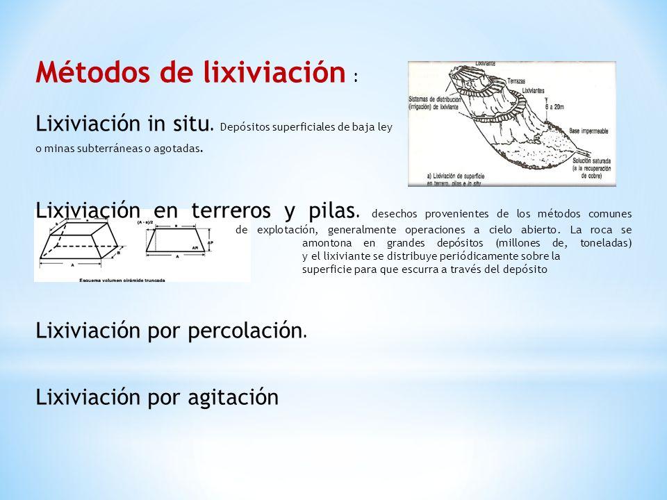 Métodos de lixiviación : Lixiviación in situ. Depósitos superficiales de baja ley o minas subterráneas o agotadas. Lixiviación en terreros y pilas. de