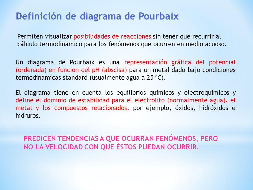 Definición de diagrama de Pourbaix Un diagrama de Pourbaix es una representación gráfica del potencial (ordenada) en función del pH (abscisa) para un
