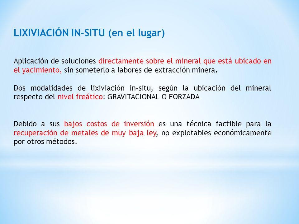 LIXIVIACIÓN IN-SITU (en el lugar) Aplicación de soluciones directamente sobre el mineral que está ubicado en el yacimiento, sin someterlo a labores de
