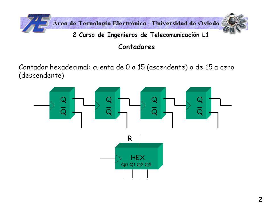2 Curso de Ingenieros de Telecomunicación L1 2 Contadores QQQQ QQQQ QQQQ QQQQ Contador hexadecimal: cuenta de 0 a 15 (ascendente) o de 15 a cero (desc