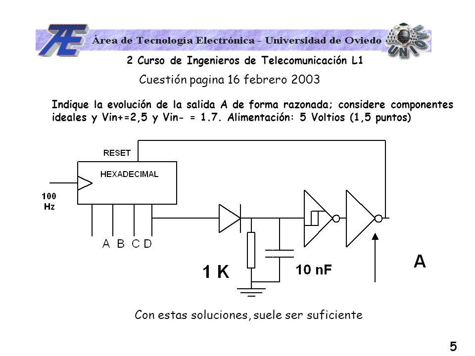 2 Curso de Ingenieros de Telecomunicación L1 5 Cuestión pagina 16 febrero 2003 Indique la evolución de la salida A de forma razonada; considere compon