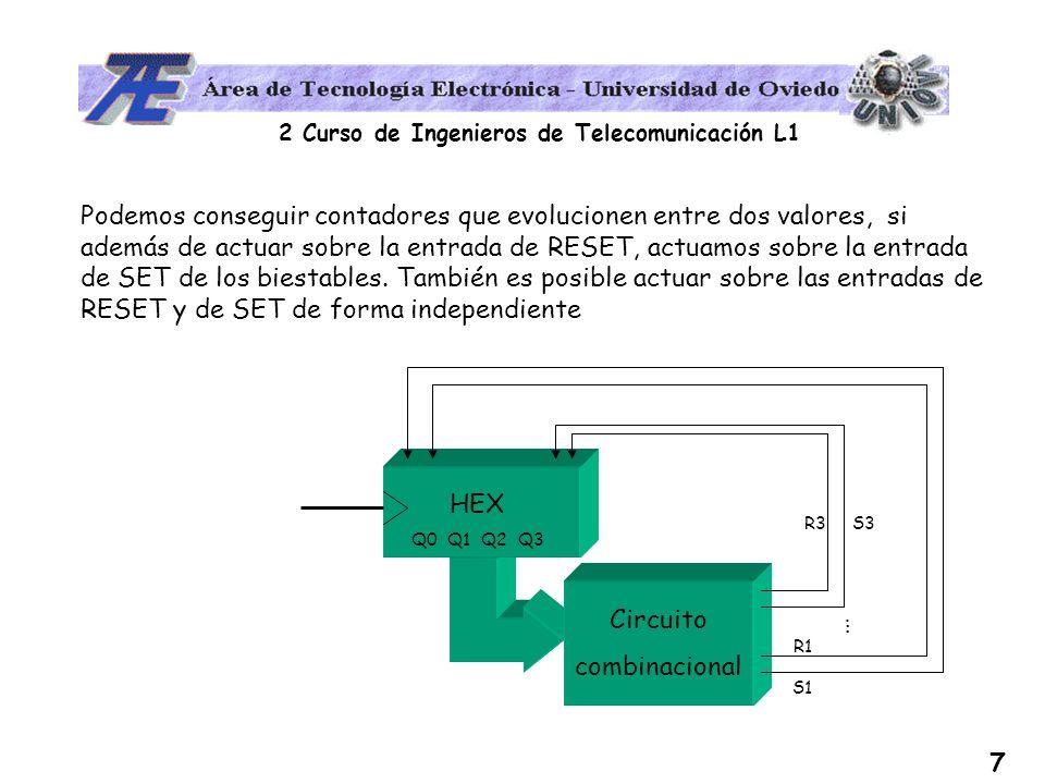 2 Curso de Ingenieros de Telecomunicación L1 8 Biestable JK J CLK K QQQQ R S Es como el biestable RS, pero en síncrono.