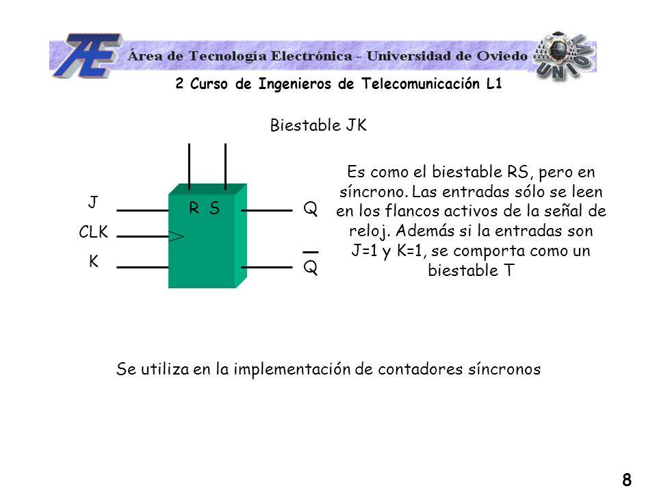 2 Curso de Ingenieros de Telecomunicación L1 8 Biestable JK J CLK K QQQQ R S Es como el biestable RS, pero en síncrono. Las entradas sólo se leen en l