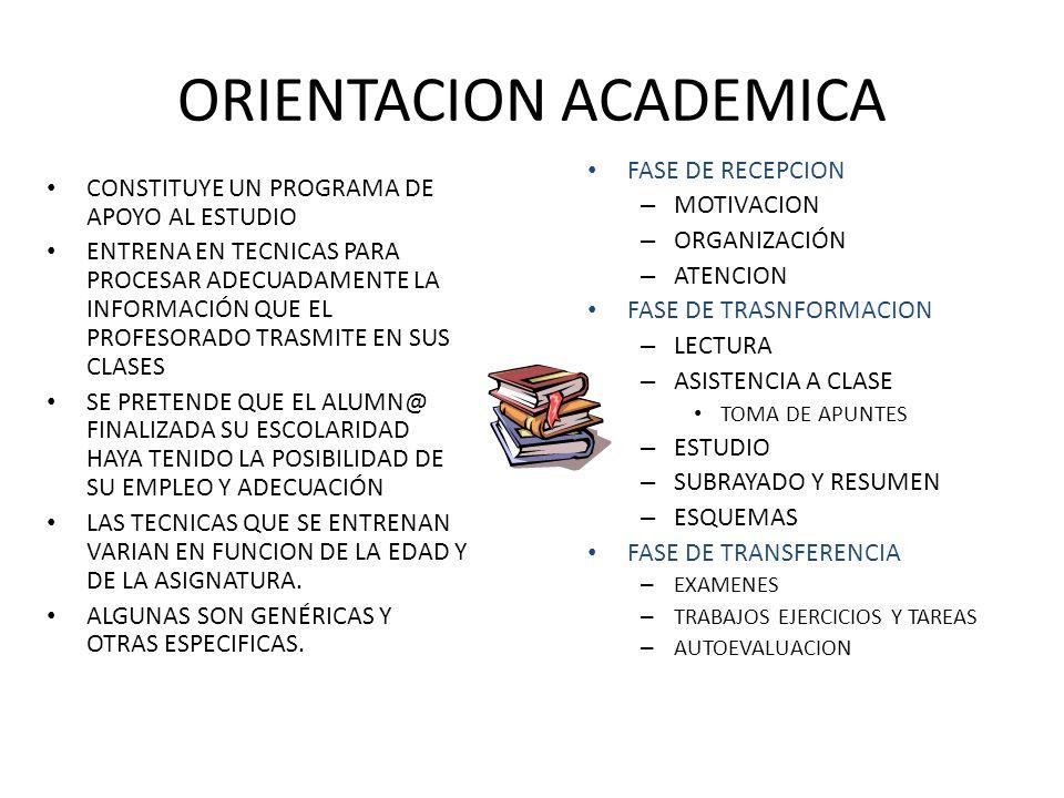 ORIENTACION PROFESIONAL CONSTITUYE EL PROGRAMA MAS DEMANDADO POR SU INMEDIATEZ Y TRANSCENDENCIA SE INICIA AL PRINCIPIO DE LA E.