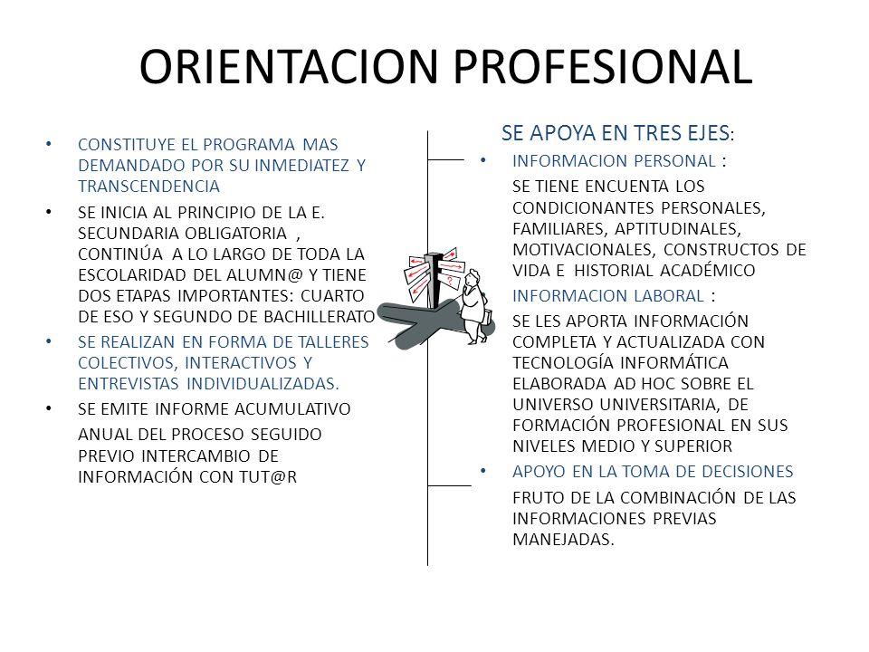 ORIENTACION PROFESIONAL CONSTITUYE EL PROGRAMA MAS DEMANDADO POR SU INMEDIATEZ Y TRANSCENDENCIA SE INICIA AL PRINCIPIO DE LA E. SECUNDARIA OBLIGATORIA