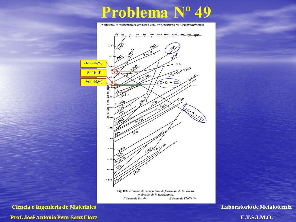 Laboratorio de Metalotecnia E.T.S.I.M.O. Ciencia e Ingeniería de Materiales Prof.