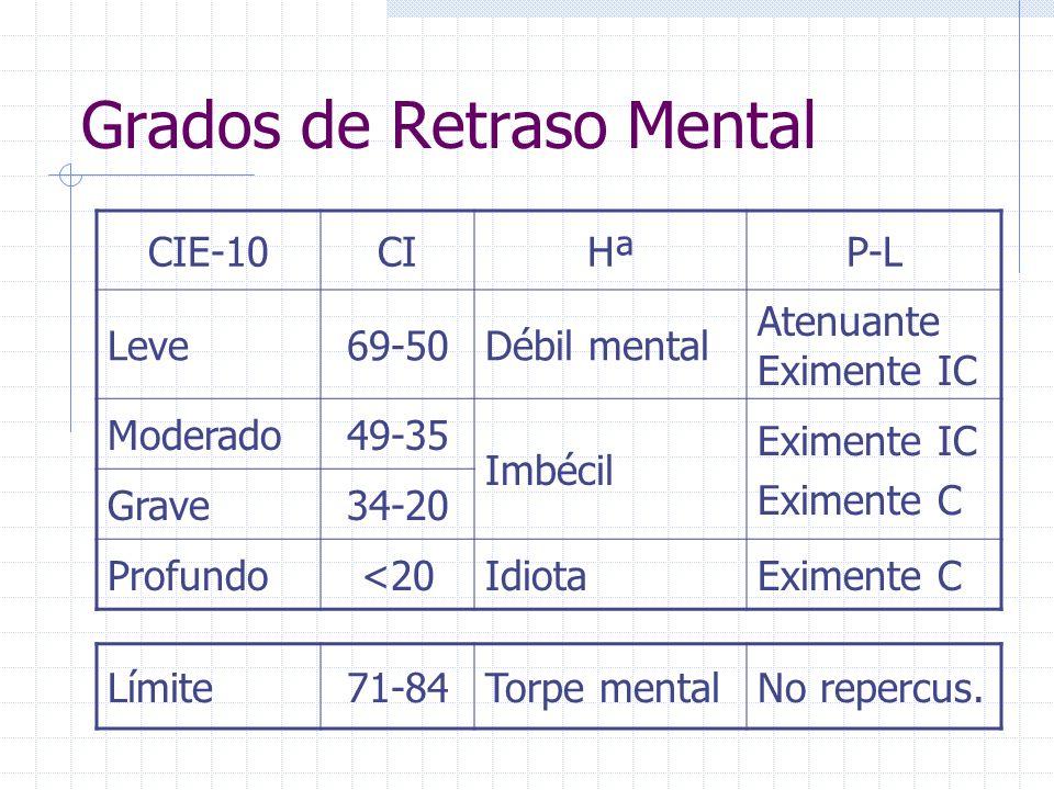 Grados de Retraso Mental CIE-10CIHªP-L Leve69-50Débil mental Atenuante Eximente IC Moderado49-35 Imbécil Eximente IC Eximente C Grave34-20 Profundo<20