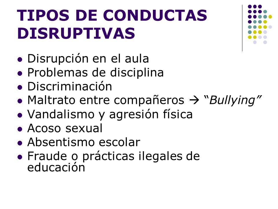 TIPOS DE CONDUCTAS DISRUPTIVAS Disrupción en el aula Problemas de disciplina Discriminación Maltrato entre compañeros Bullying Vandalismo y agresión f
