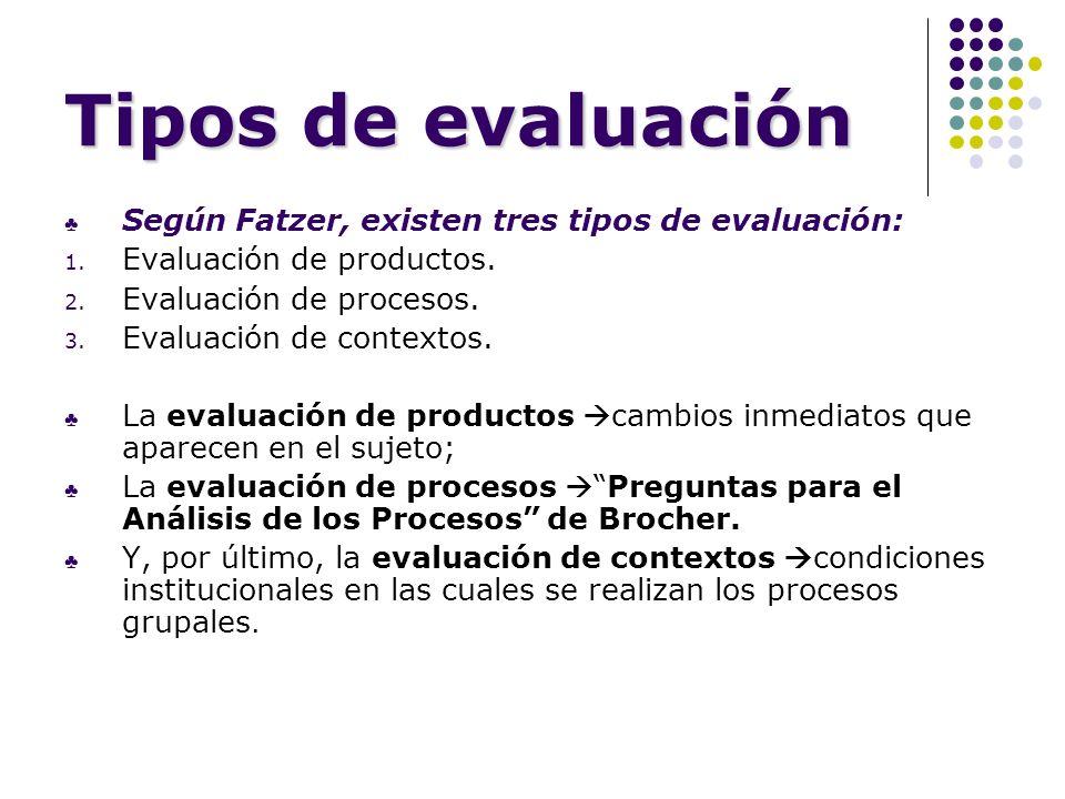 Tipos de evaluación Según Fatzer, existen tres tipos de evaluación: 1. Evaluación de productos. 2. Evaluación de procesos. 3. Evaluación de contextos.