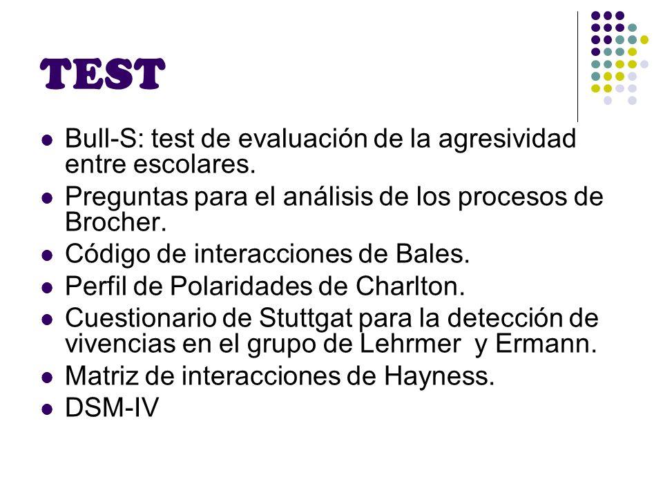 TEST Bull-S: test de evaluación de la agresividad entre escolares. Preguntas para el análisis de los procesos de Brocher. Código de interacciones de B