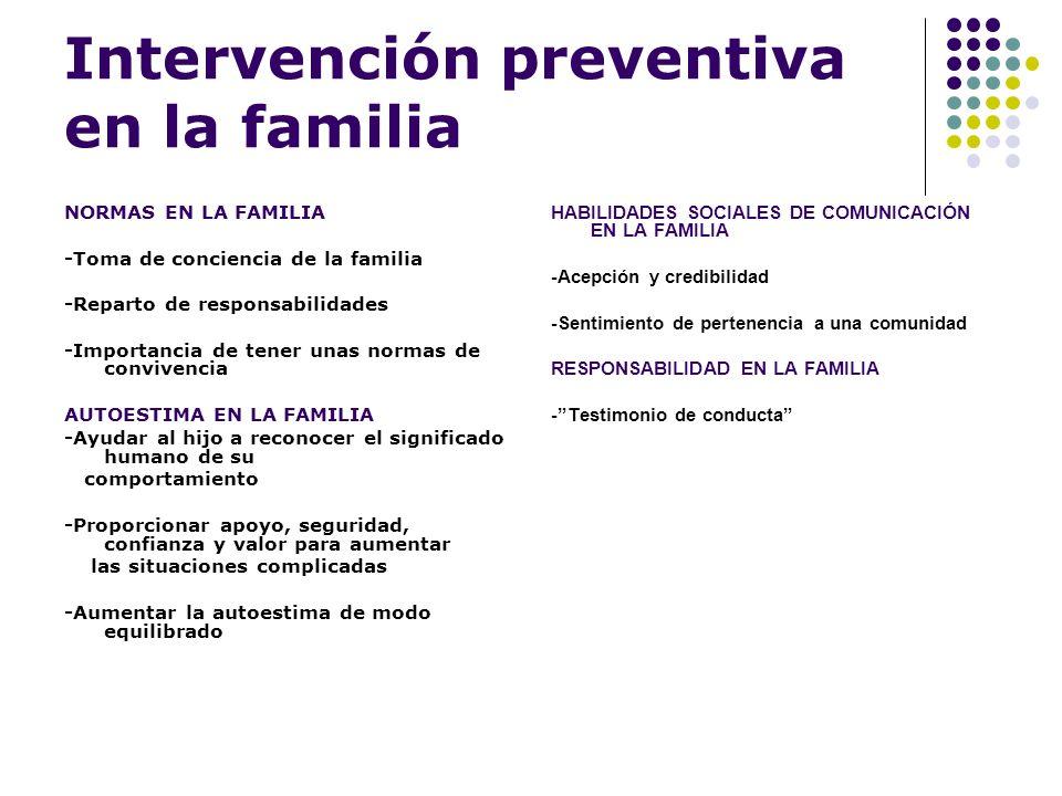 Intervención preventiva en la familia NORMAS EN LA FAMILIA -Toma de conciencia de la familia -Reparto de responsabilidades -Importancia de tener unas