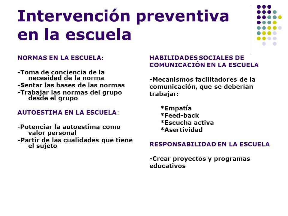 Intervención preventiva en la escuela NORMAS EN LA ESCUELA: -Toma de conciencia de la necesidad de la norma -Sentar las bases de las normas -Trabajar
