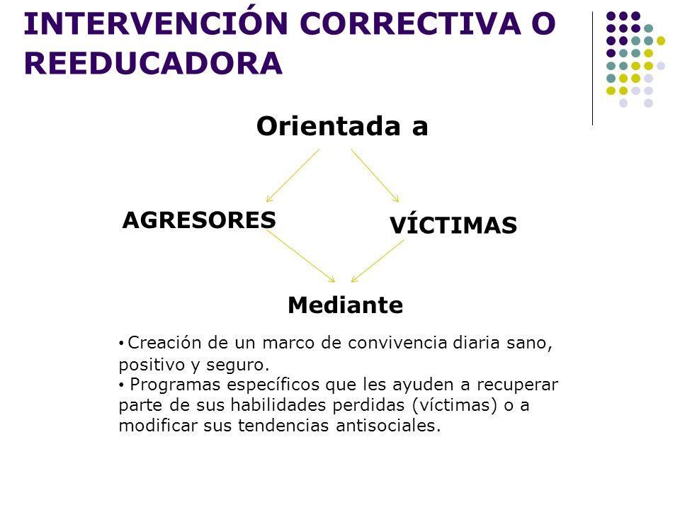 INTERVENCIÓN CORRECTIVA O REEDUCADORA Orientada a AGRESORES VÍCTIMAS Mediante Creación de un marco de convivencia diaria sano, positivo y seguro. Prog