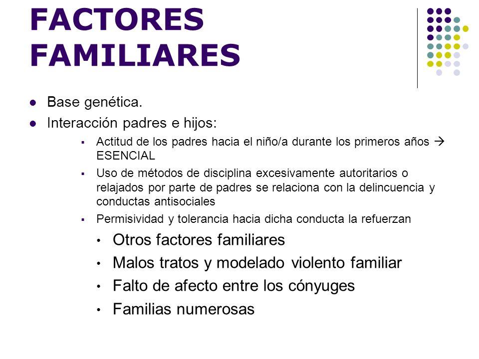 FACTORES FAMILIARES Base genética. Interacción padres e hijos: Actitud de los padres hacia el niño/a durante los primeros años ESENCIAL Uso de métodos