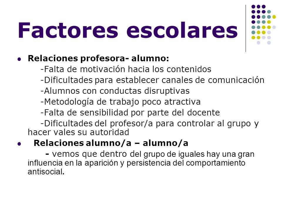 Factores escolares Relaciones profesora- alumno: -Falta de motivación hacia los contenidos -Dificultades para establecer canales de comunicación -Alum