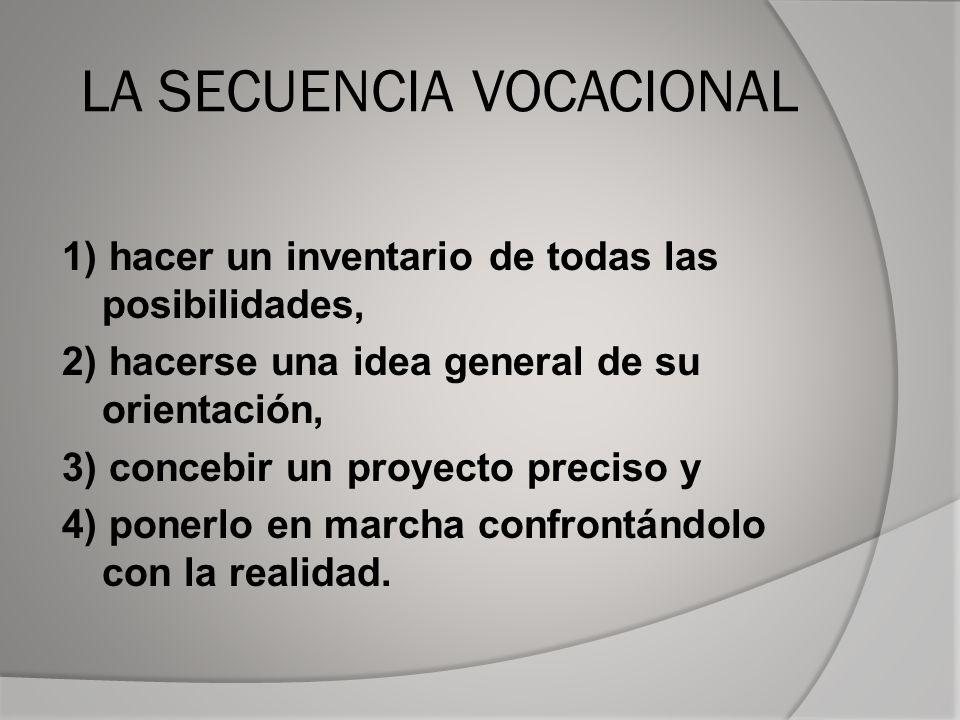 LA SECUENCIA VOCACIONAL 1) hacer un inventario de todas las posibilidades, 2) hacerse una idea general de su orientación, 3) concebir un proyecto preciso y 4) ponerlo en marcha confrontándolo con la realidad.
