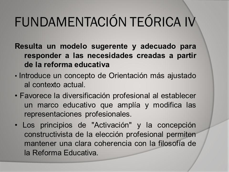FUNDAMENTACIÓN TEÓRICA IV Resulta un modelo sugerente y adecuado para responder a las necesidades creadas a partir de la reforma educativa Introduce un concepto de Orientación más ajustado al contexto actual.