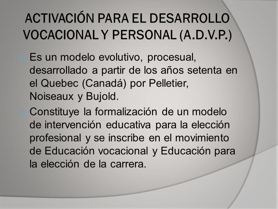 ACTIVACIÓN PARA EL DESARROLLO VOCACIONAL Y PERSONAL (A.D.V.P.) Es un modelo evolutivo, procesual, desarrollado a partir de los años setenta en el Quebec (Canadá) por Pelletier, Noiseaux y Bujold.