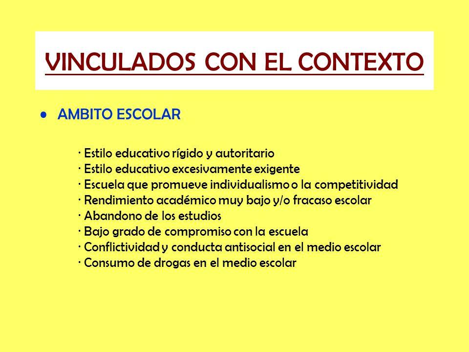 VINCULADOS CON EL CONTEXTO AMBITO ESCOLAR · Estilo educativo rígido y autoritario · Estilo educativo excesivamente exigente · Escuela que promueve ind