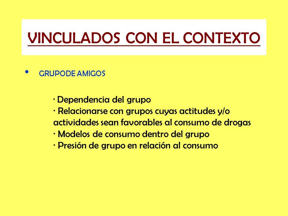 VINCULADOS CON EL CONTEXTO GRUPODE AMIGOS · Dependencia del grupo · Relacionarse con grupos cuyas actitudes y/o actividades sean favorables al consumo